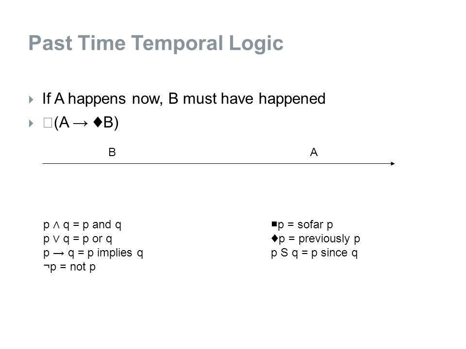  If A happens now, B must have happened   (A → ♦ B) Past Time Temporal Logic BA p ∧ q = p and q p ∨ q = p or q p → q = p implies q ¬p = not p ■ p = sofar p ♦ p = previously p p S q = p since q