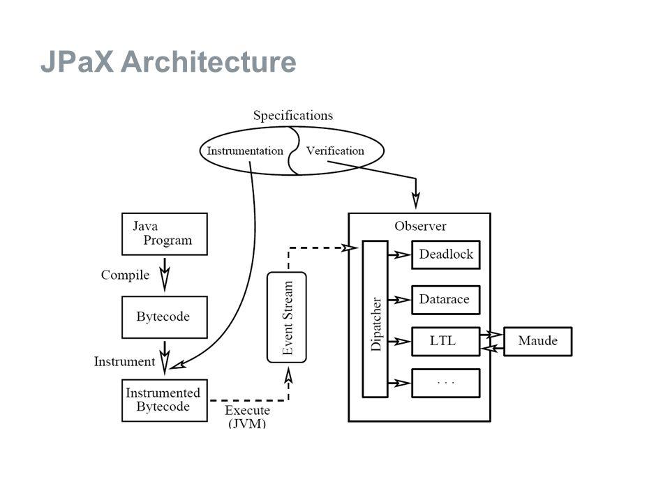 JPaX Architecture