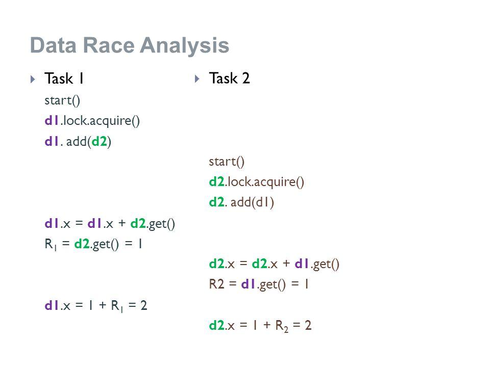 Data Race Analysis  Task 1 start() d1.lock.acquire() d1.