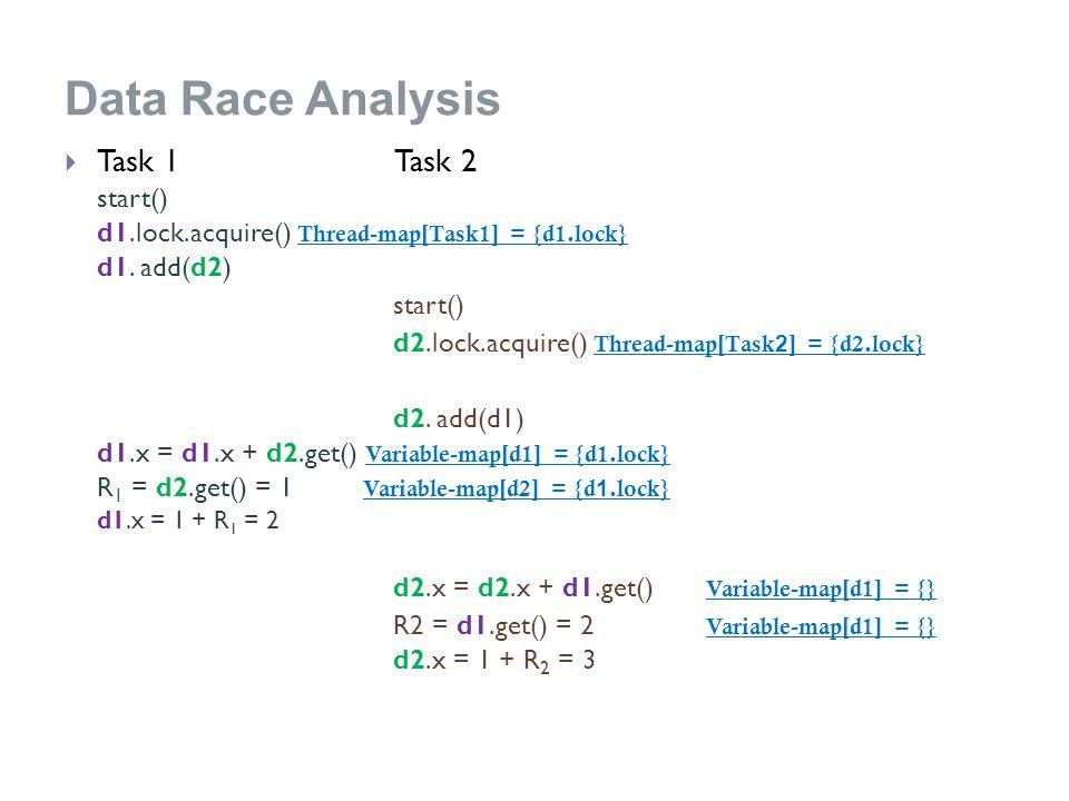 Data Race Analysis  Task 1 Task 2 start() d1.lock.acquire() Thread-map[Task1] = {d1.lock} d1.