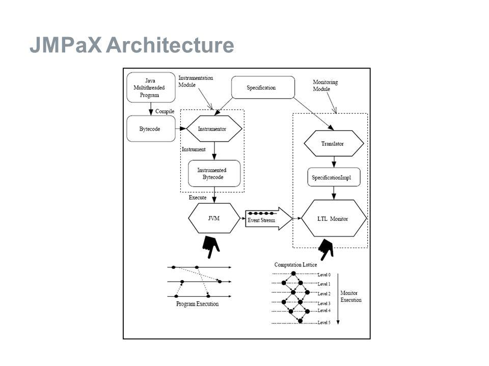 JMPaX Architecture