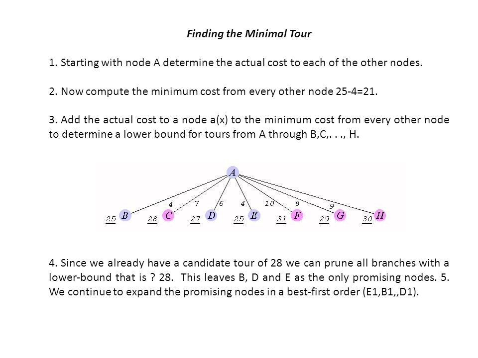 Finding the Minimal Tour 1. Starting with node A determine the actual cost to each of the other nodes. 2. Now compute the minimum cost from every othe