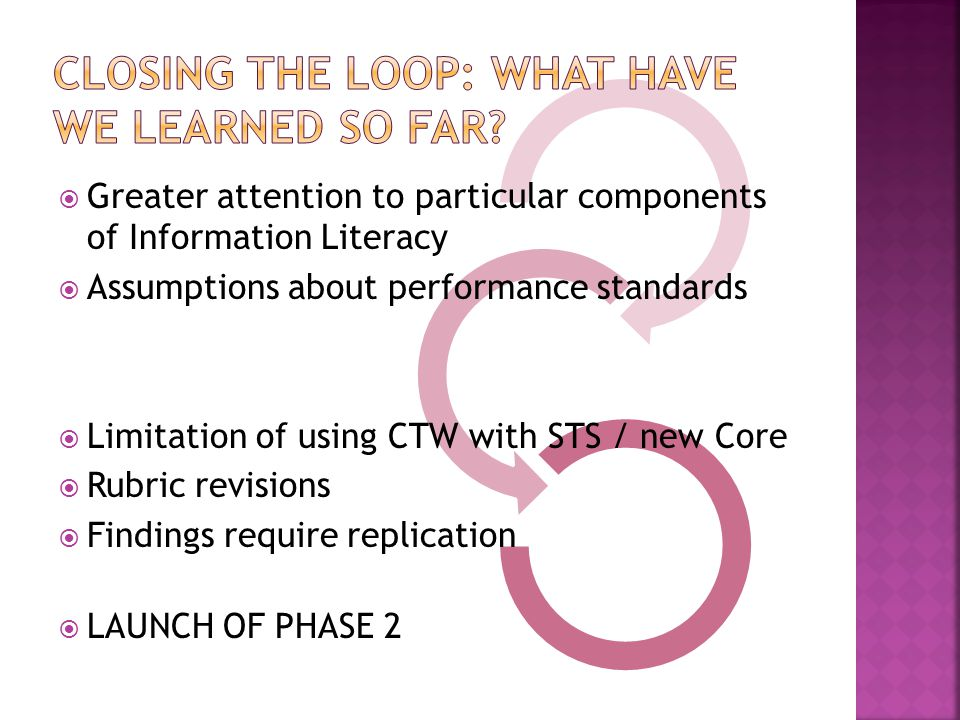  Greater attention to particular components of Information Literacy  Assumptions about performance standards  Limitation of using CTW with STS / new Core  Rubric revisions  Findings require replication  LAUNCH OF PHASE 2
