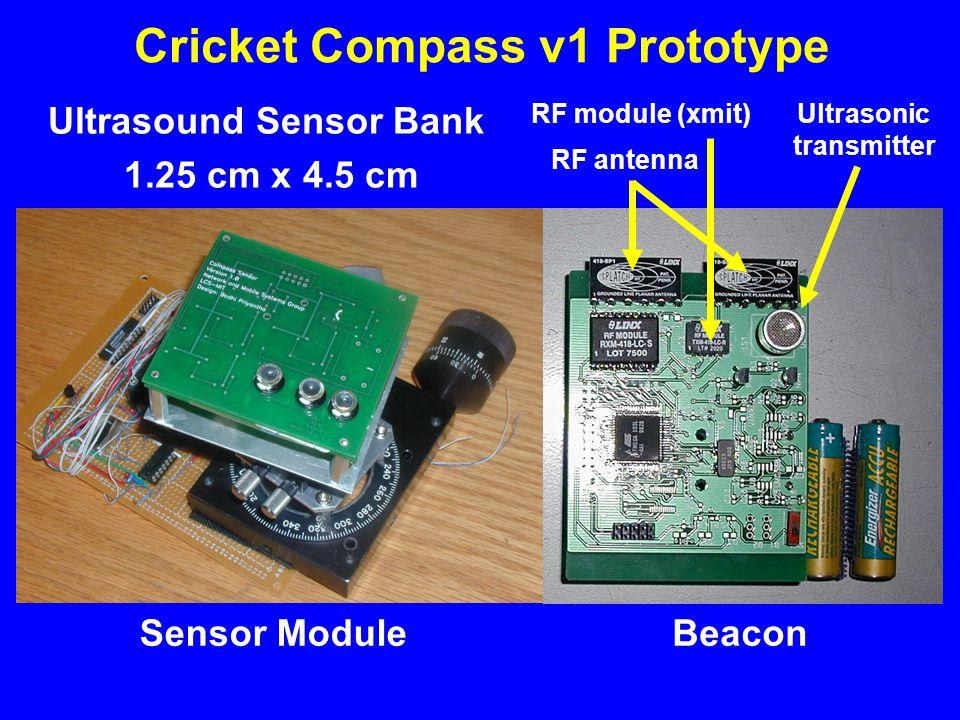 RF module (xmit) Cricket Compass v1 Prototype RF antenna Ultrasonic transmitter BeaconSensor Module Ultrasound Sensor Bank 1.25 cm x 4.5 cm