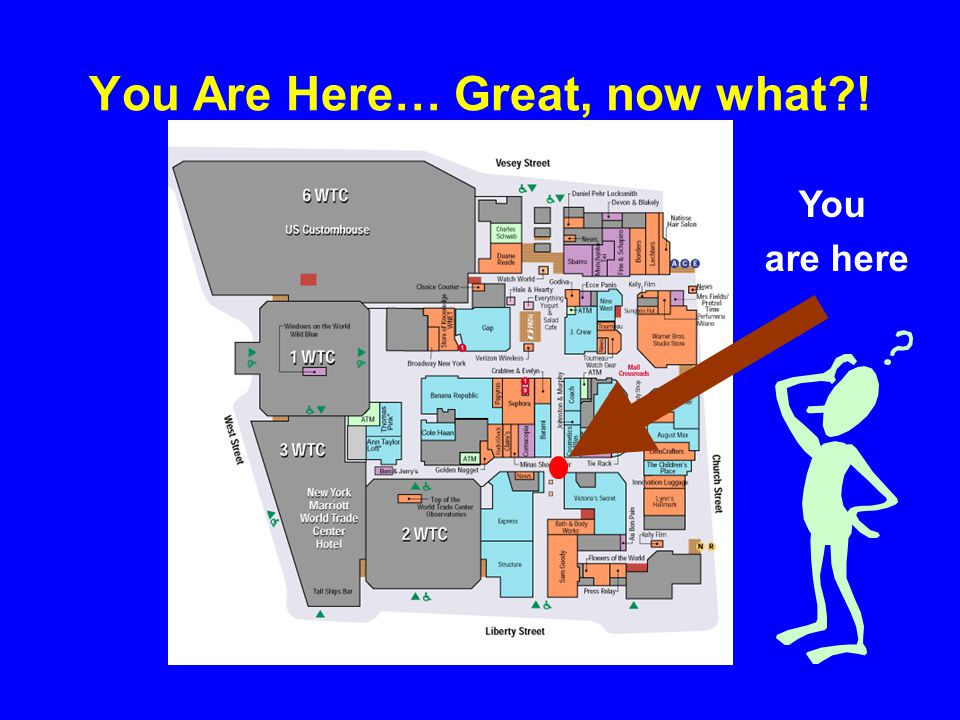 You Are Here… Great, now what ! You are here