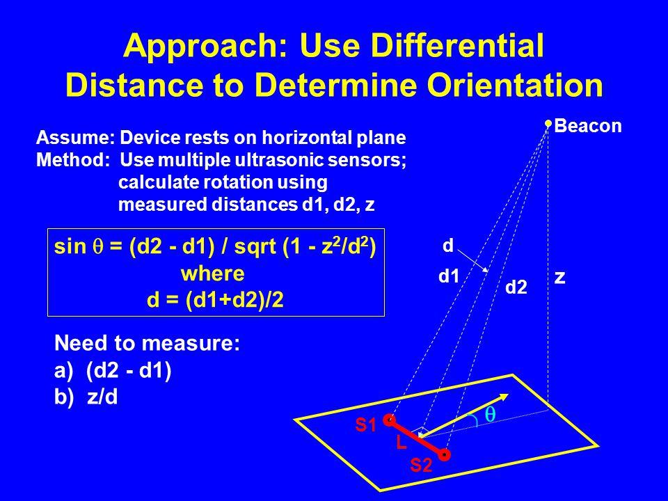 Approach: Use Differential Distance to Determine Orientation sin  = (d2 - d1) / sqrt (1 - z 2 /d 2 ) where d = (d1+d2)/2 Assume: Device rests on horizontal plane Method: Use multiple ultrasonic sensors; calculate rotation using measured distances d1, d2, z Need to measure: a) (d2 - d1) b)z/d d1 d2 z  Beacon S2 S1 d L