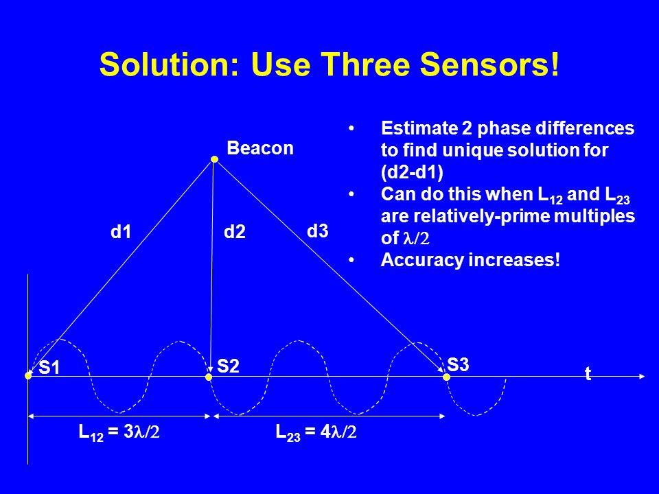 Solution: Use Three Sensors.