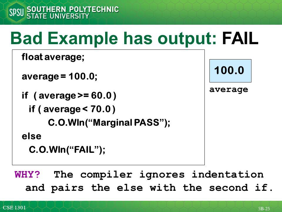 CSE 1301 5B-25 Bad Example has output: FAIL float average; average = 100.0; if ( average >= 60.0 ) if ( average < 70.0 ) C.O.Wln( Marginal PASS ); else C.O.Wln( FAIL ); WHY.
