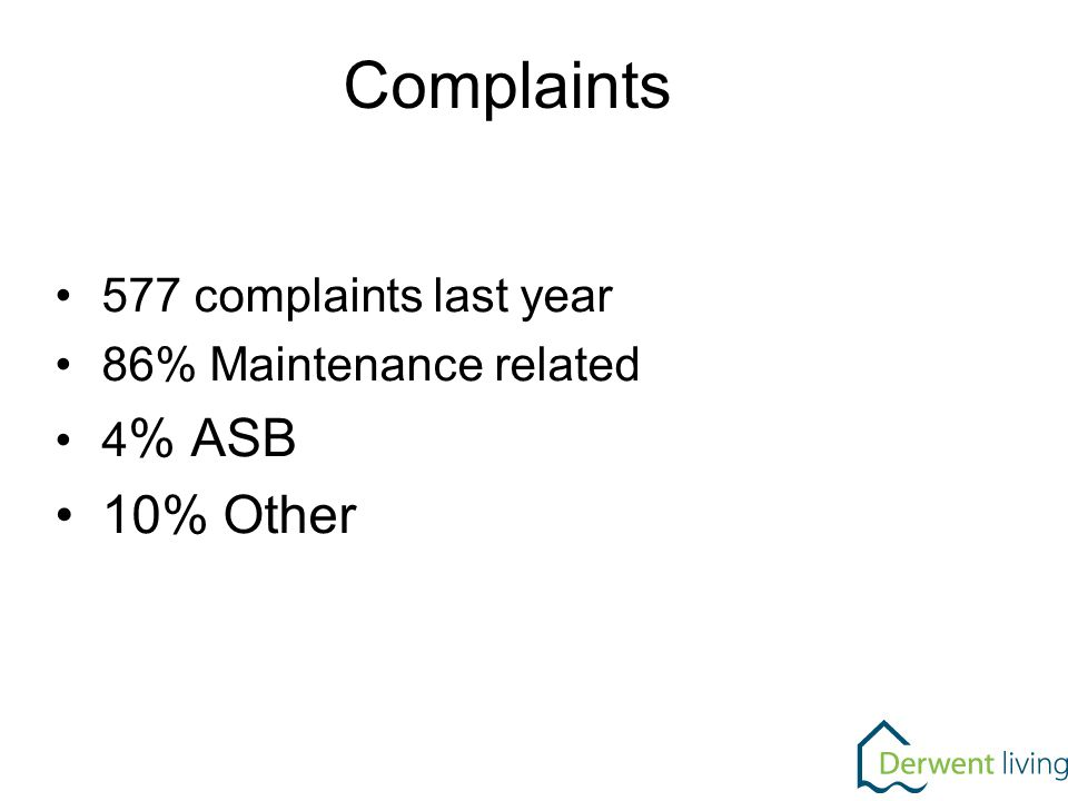 577 complaints last year 86% Maintenance related 4 % ASB 10% Other Complaints