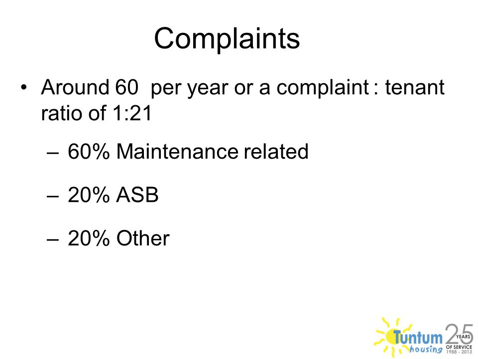 Around 60 per year or a complaint : tenant ratio of 1:21 –60% Maintenance related –20% ASB –20% Other Complaints