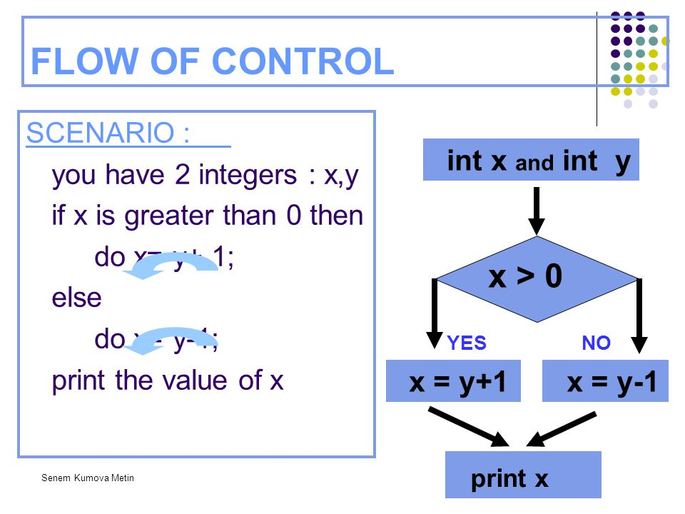 Senem Kumova Metin FLOW OF CONTROL SCENARIO : you have 2 integers : x,y if x is greater than 0 then do x= y+ 1; else do x= y-1; print the value of x i