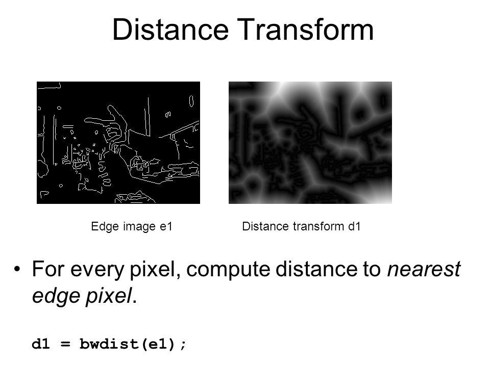 Distance Transform Edge image e1Distance transform d1 For every pixel, compute distance to nearest edge pixel.