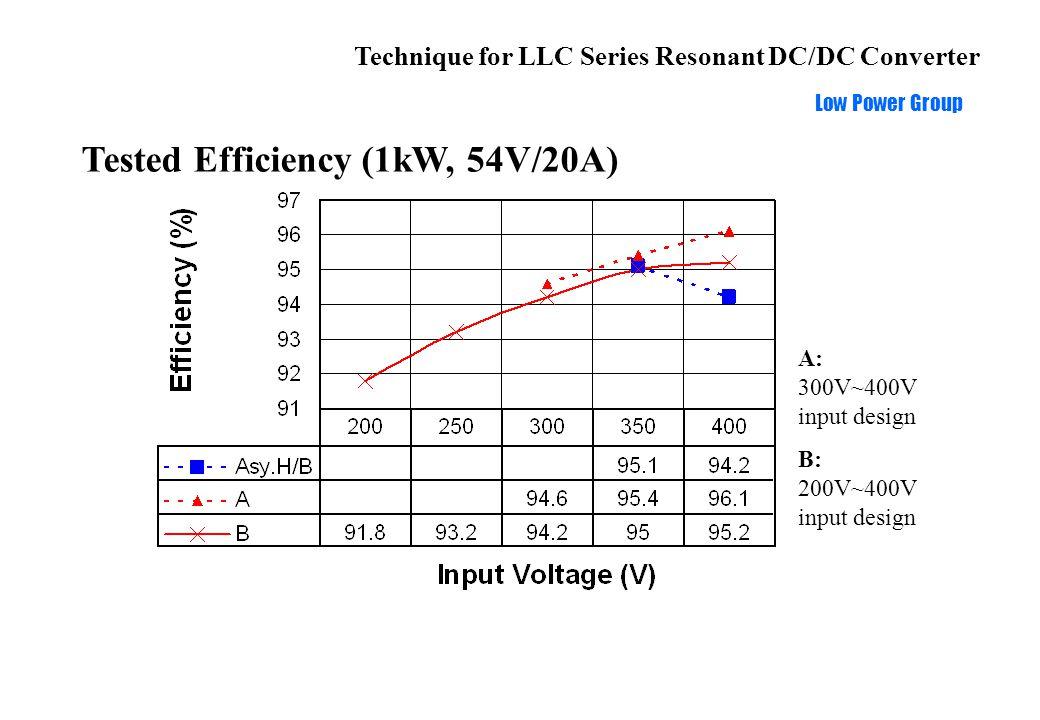Technique for LLC Series Resonant DC/DC Converter Low Power Group Tested Efficiency (1kW, 54V/20A) A: 300V~400V input design B: 200V~400V input design