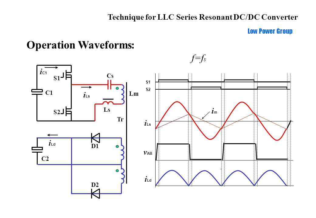 Technique for LLC Series Resonant DC/DC Converter Low Power Group Operation Waveforms : S1 S2 i Ls i Ld f=f s imim v AB Ls Cs C1 S1 S2 Tr i C1 i Ls D1 D2 C2 i Ld Lm