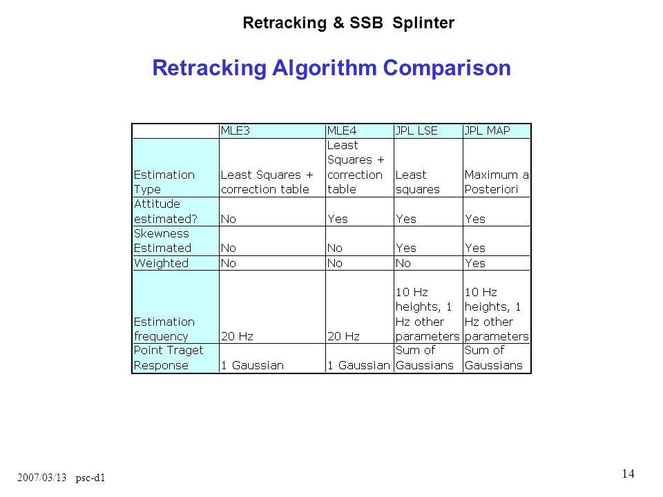 Retracking & SSB Splinter 2007/03/13 psc-d1 14 Retracking Algorithm Comparison