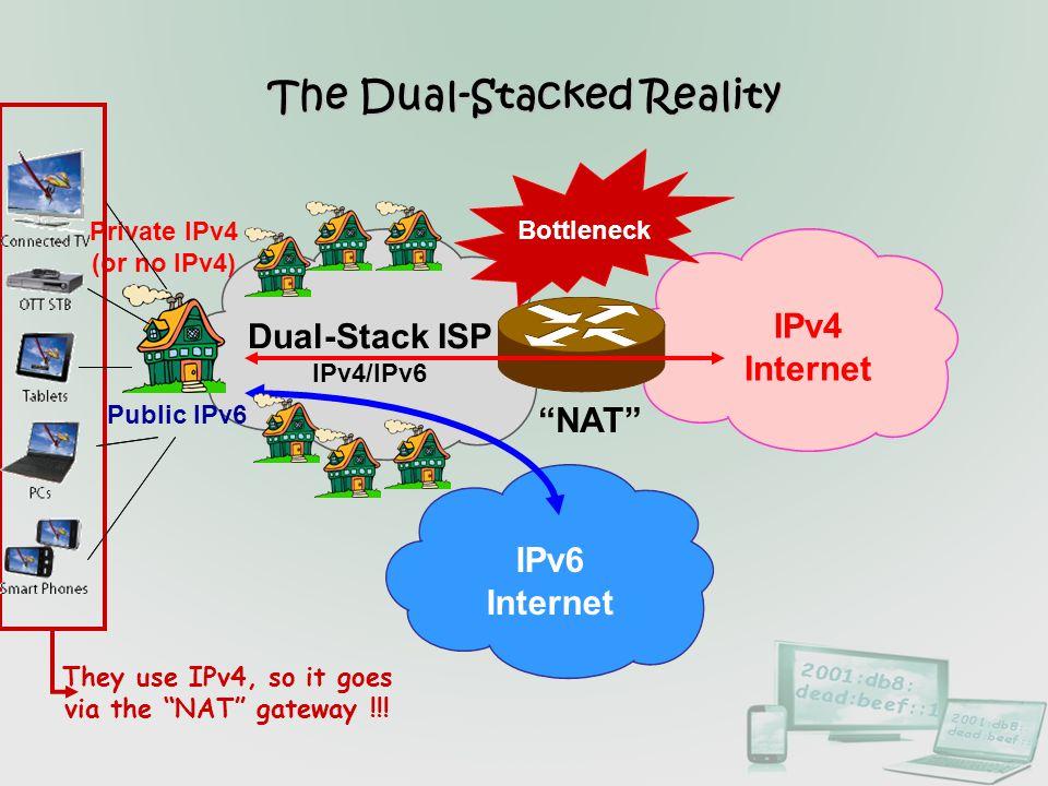 "The Dual-Stacked Reality Private IPv4 (or no IPv4) Dual-Stack ISP IPv4/IPv6 Public IPv6 IPv4 Internet IPv6 Internet Bottleneck ""NAT"" They use IPv4, so"