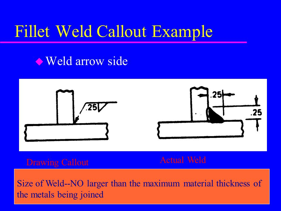 Fillet Weld Callout Example u Weld arrow side Drawing Callout Actual Weld Size of Weld--NO larger than the maximum material thickness of the metals be