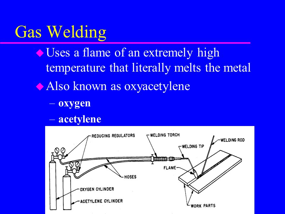 Fillet Weld Callout Example u Weld other side Drawing Callout Actual Weld
