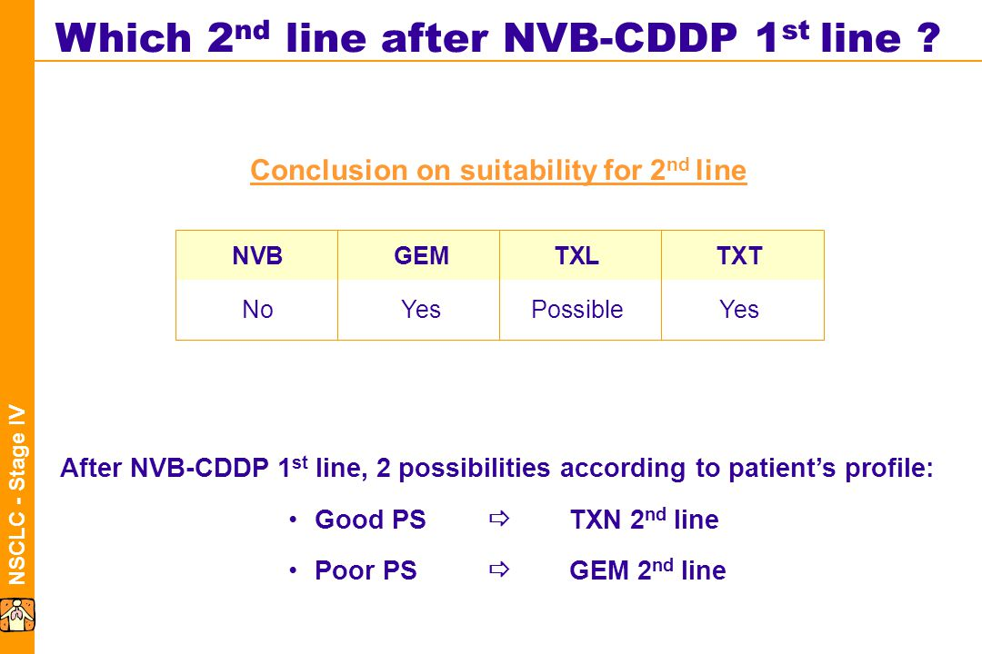 NSCLC - Stage IV Which 2 nd line after NVB-CDDP 1 st line .