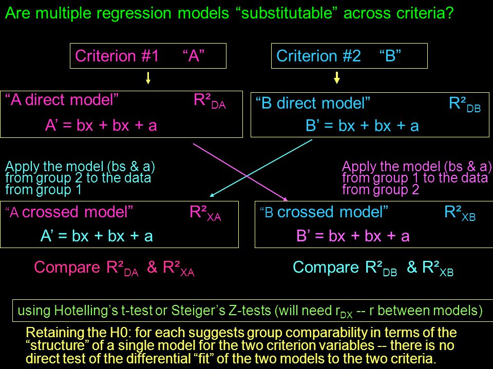 Criterion #1 A A direct model R² DA A' = bx + bx + a B direct model R² DB B' = bx + bx + a A crossed model R² XA A' = bx + bx + a using Hotelling's t-test or Steiger's Z-tests (will need r DX -- r between models) Criterion #2 B Apply the model (bs & a) from group 2 to the data from group 1 Retaining the H0: for each suggests group comparability in terms of the structure of a single model for the two criterion variables -- there is no direct test of the differential fit of the two models to the two criteria.