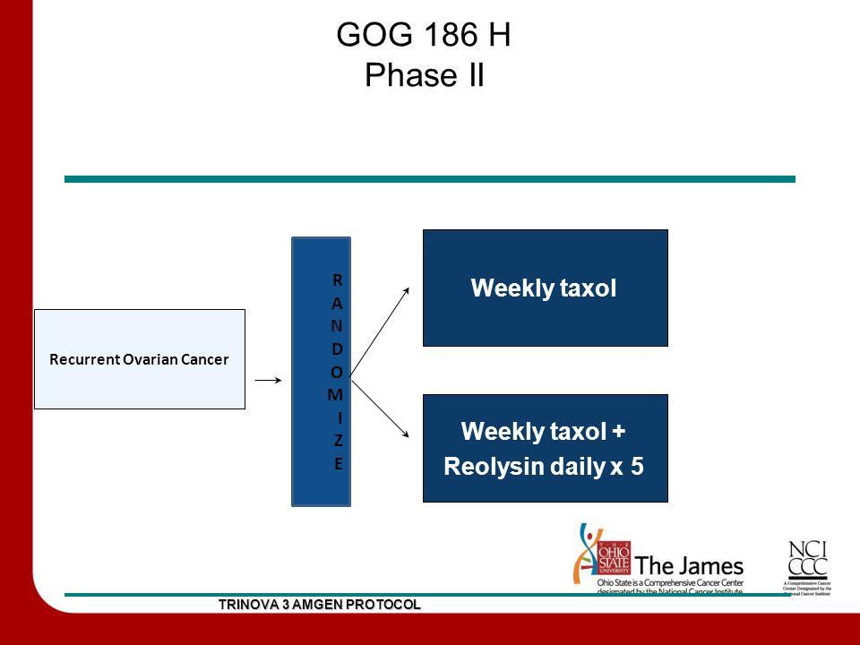 GOG 186 H Phase II TRINOVA 3 AMGEN PROTOCOL Recurrent Ovarian Cancer RANDOMIZERANDOMIZE Weekly taxol + Reolysin daily x 5 Weekly taxol