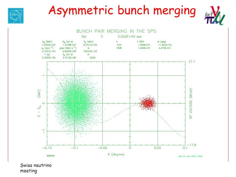  Swiss neutrino meeting Asymmetric bunch merging