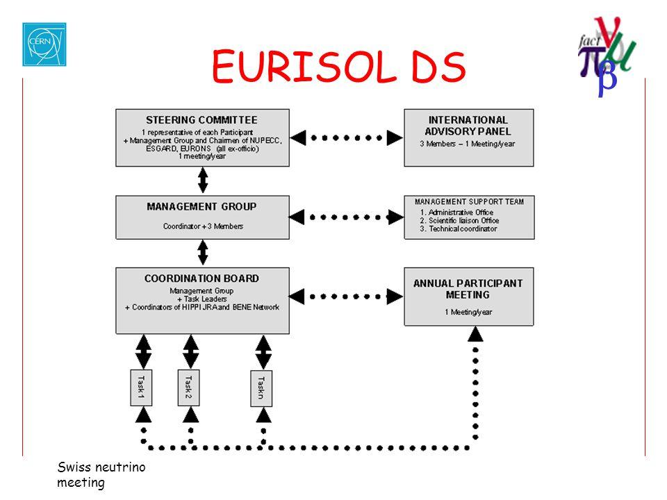  Swiss neutrino meeting EURISOL DS