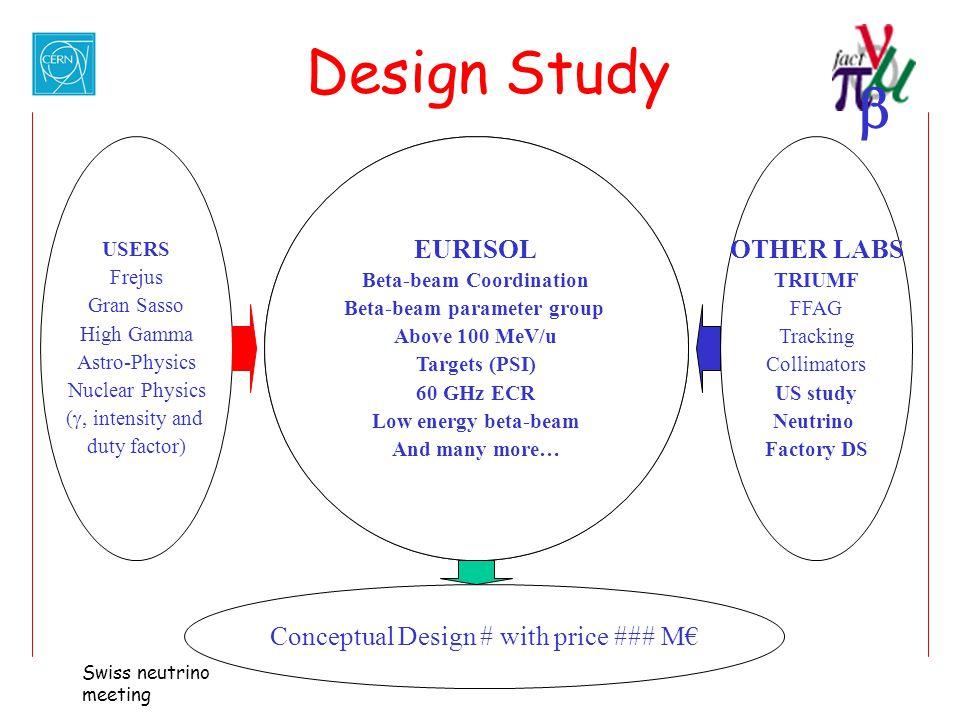  Swiss neutrino meeting Design Study EURISOL Beta-beam Coordination Beta-beam parameter group Above 100 MeV/u Targets (PSI) 60 GHz ECR Low energy bet