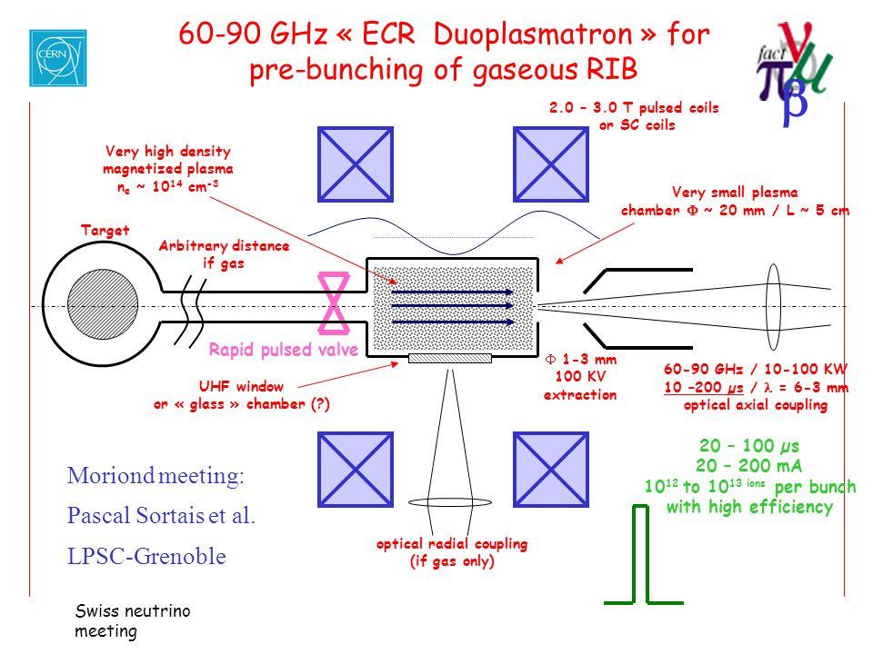  Swiss neutrino meeting 60-90 GHz « ECR Duoplasmatron » for pre-bunching of gaseous RIB Very high density magnetized plasma n e ~ 10 14 cm -3 2.0 – 3
