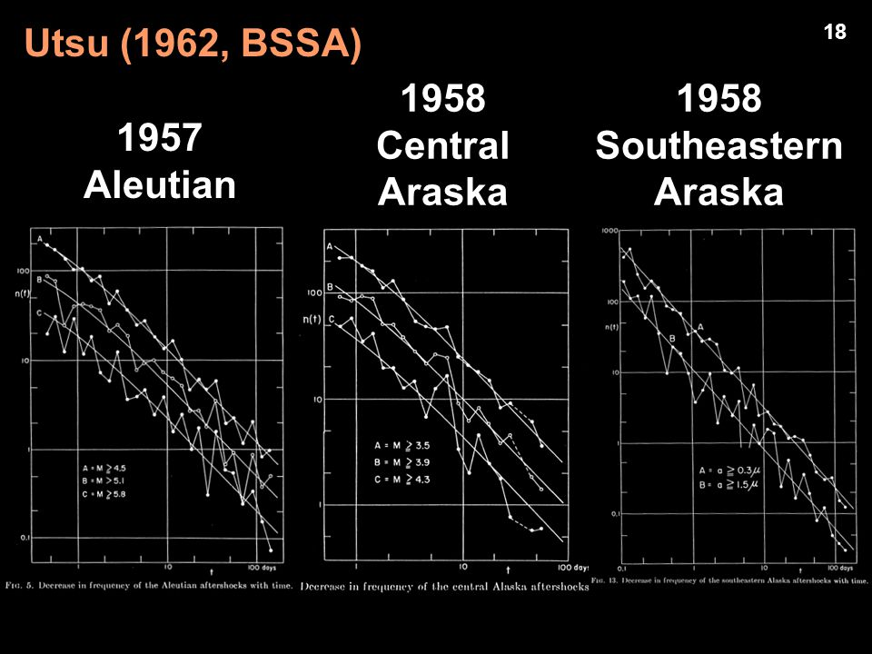 1957 Aleutian 1958 Central Araska 1958 Southeastern Araska Utsu (1962, BSSA) 18