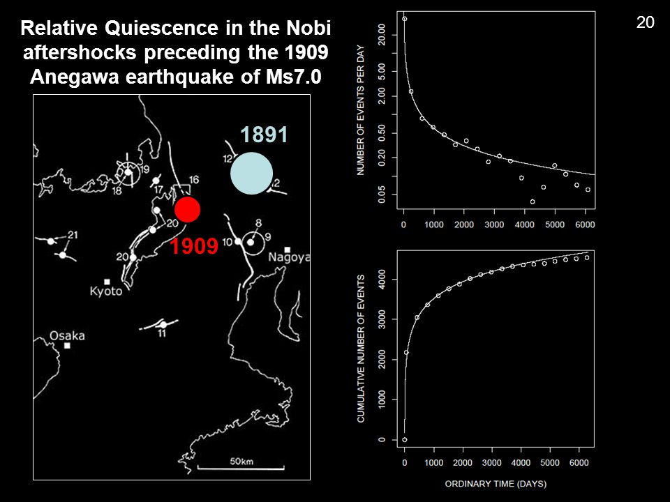 1891 1909 Relative Quiescence in the Nobi aftershocks preceding the 1909 Anegawa earthquake of Ms7.0 20