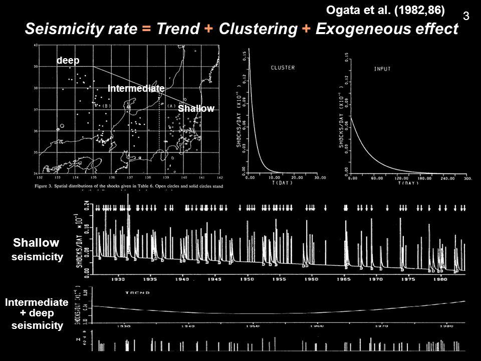 Ogata et al. (1982,86) Intermediate Shallow Seismicity rate = Trend + Clustering + Exogeneous effect deep Shallow seismicity Intermediate + deep seism