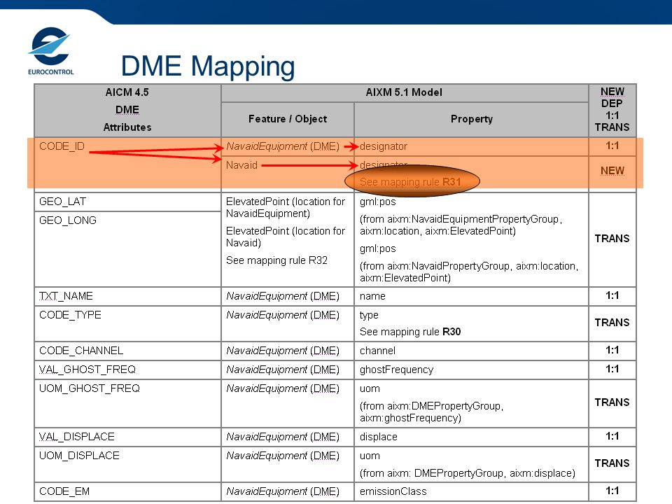 AIXM 4.5 to 5.1 Mapping 10 DME Mapping