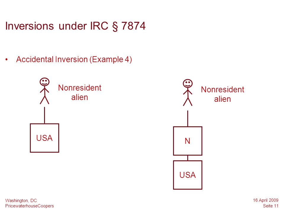 PricewaterhouseCoopers 16 April 2009 Seite 11 Washington, DC Inversions under IRC § 7874 Accidental Inversion (Example 4) N USA Nonresident alien