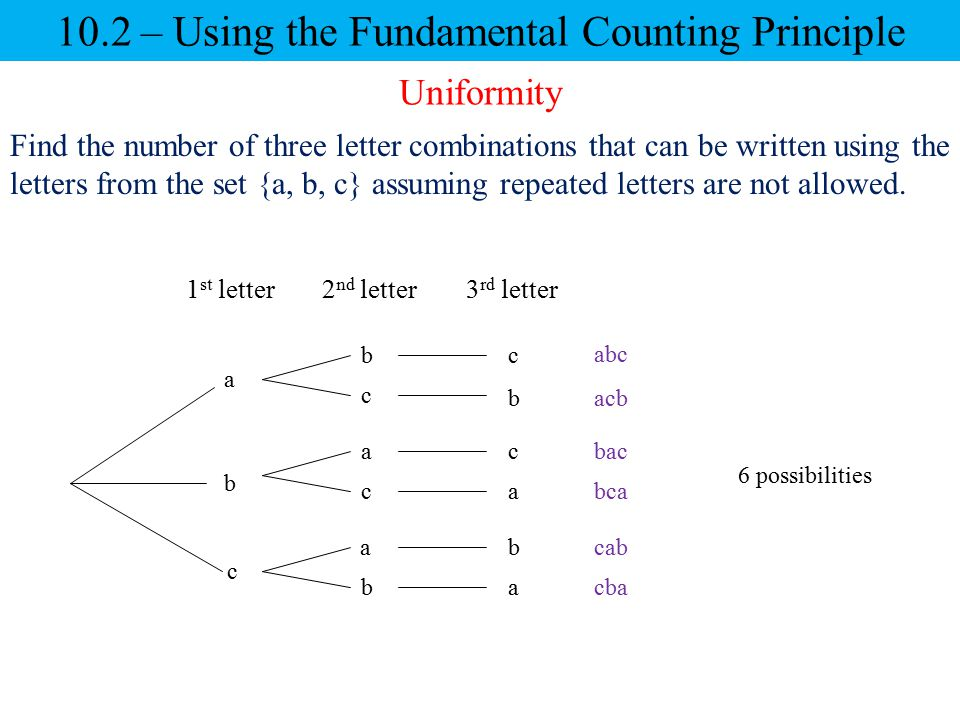 Uniformity a c c abc 1 st letter2 nd letter3 rd letter b c b a c a b b c a b a acb bac bca cab cba 6 possibilities 10.2 – Using the Fundamental Counting Principle Find the number of three letter combinations that can be written using the letters from the set {a, b, c} assuming repeated letters are not allowed.
