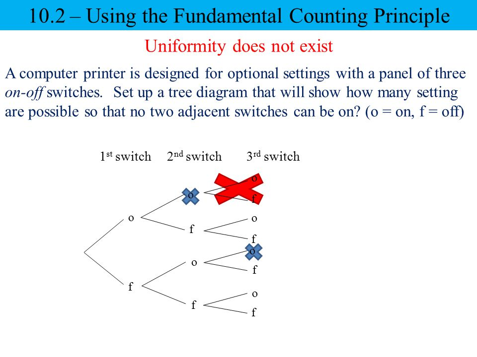 Uniformity does not exist 1 st switch2 nd switch3 rd switch f o o f o f o f 10.2 – Using the Fundamental Counting Principle A computer printer is designed for optional settings with a panel of three on-off switches.