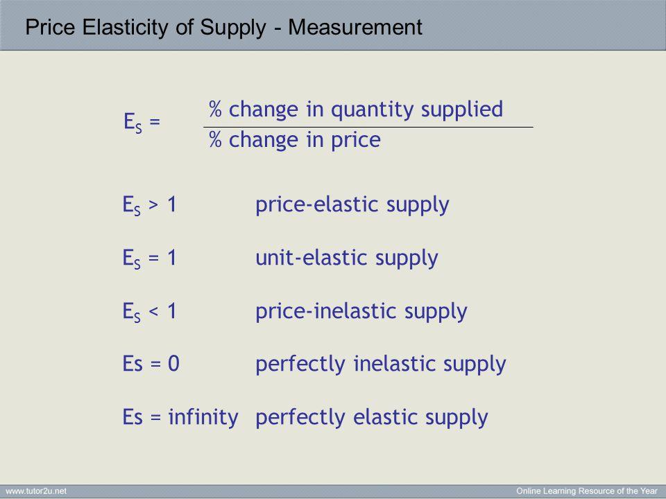 What Determines Supply Elasticity.