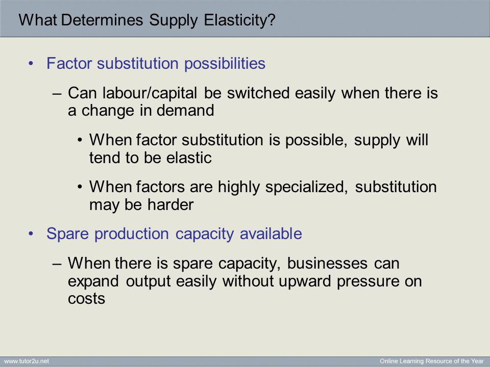 The non-linear supply curve Price Quantity P2 P3 P1 Q2Q1Q3 P4 P5 Supply Q4Q5
