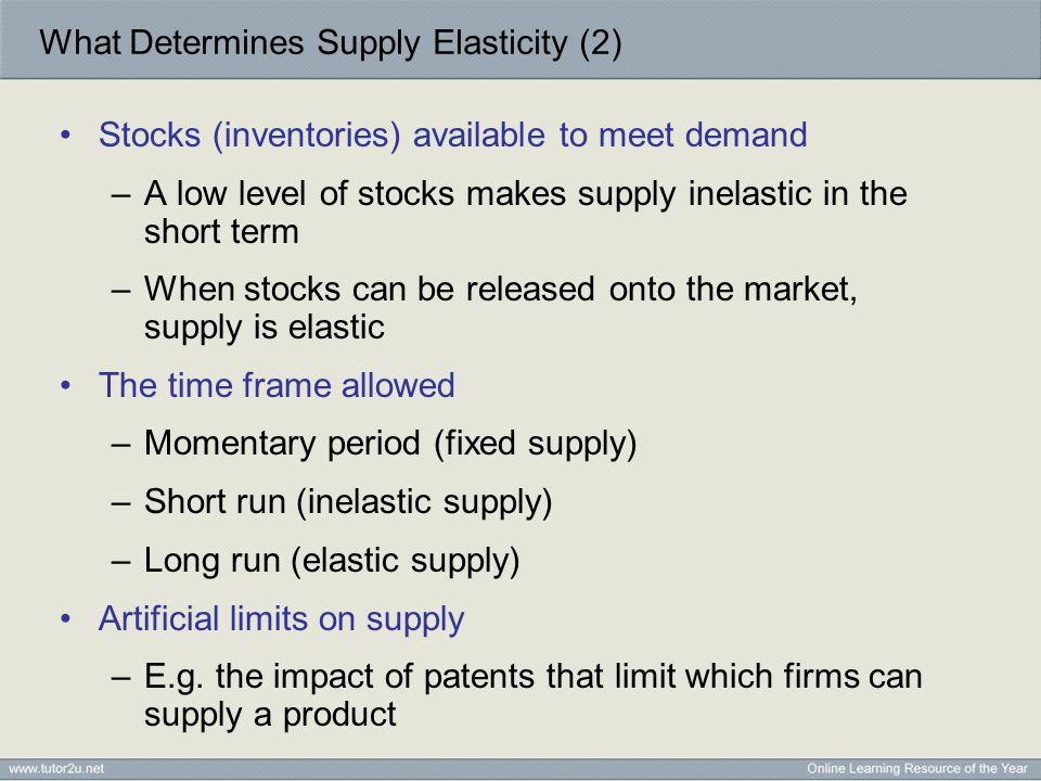 Applying the Concept of Price Elasticity of Supply