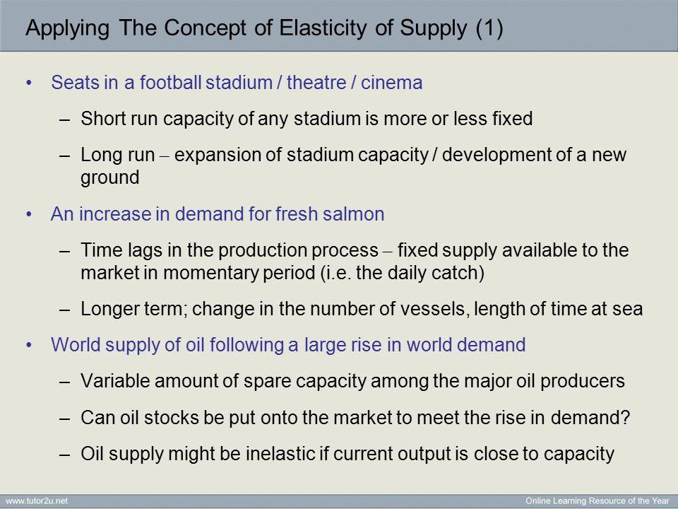 Long Run Supply Response Quantity Supplied (Qs) Price (P) Momentary Supply P1 Q1 D1 D2 P1 Short Run Supply Q2 Long Run Supply Q3 P3