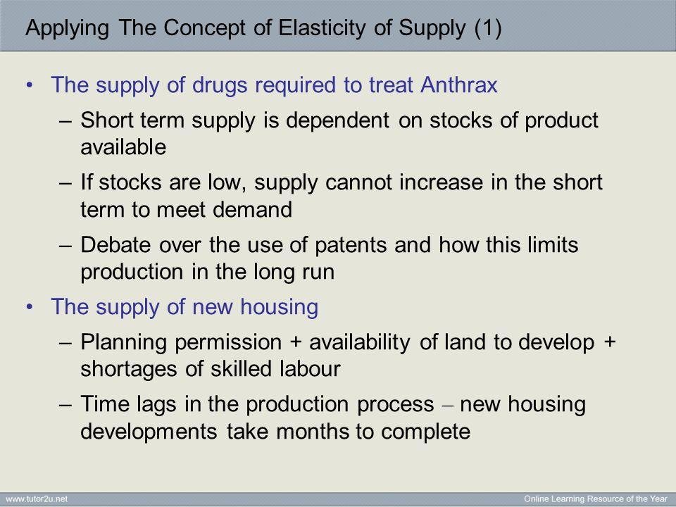 Momentary Supply – Price Elasticity = Zero Quantity Supplied (Qs) Price (P)