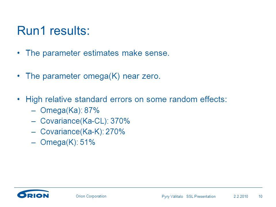 Orion Corporation Run1 results: The parameter estimates make sense. The parameter omega(K) near zero. High relative standard errors on some random eff
