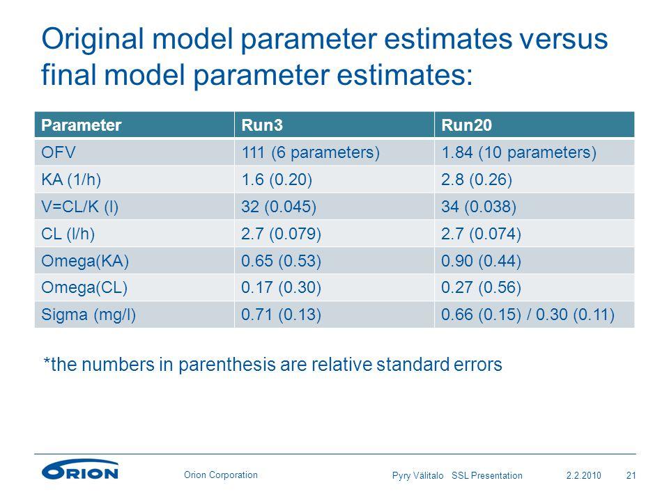 Orion Corporation Original model parameter estimates versus final model parameter estimates: ParameterRun3Run20 OFV111 (6 parameters)1.84 (10 paramete