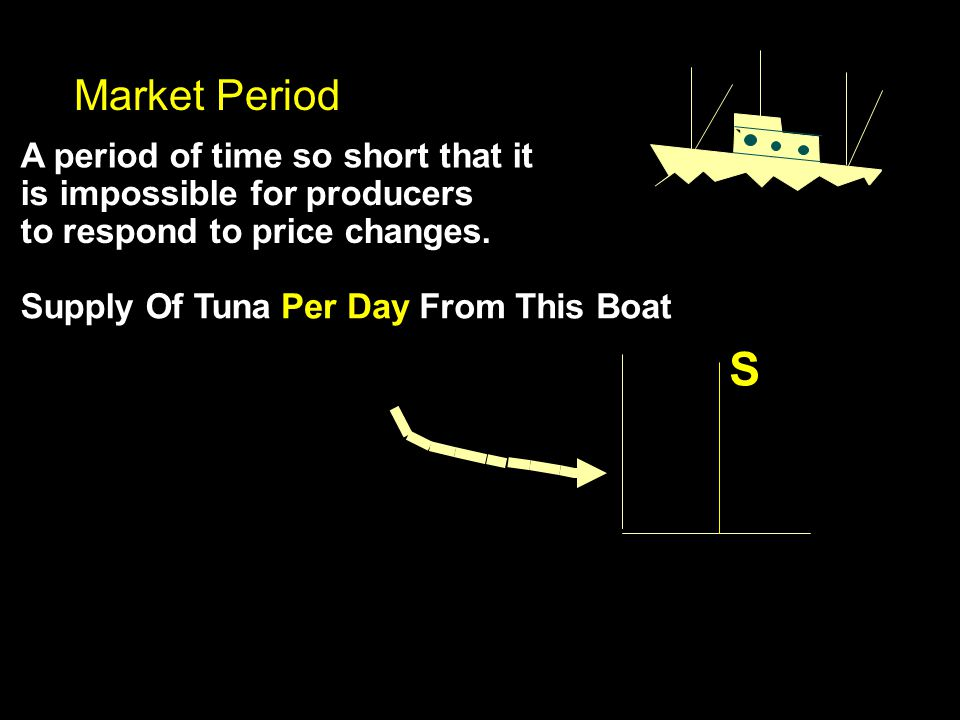 A period of time so short that it is impossible for producers to respond to price changes.