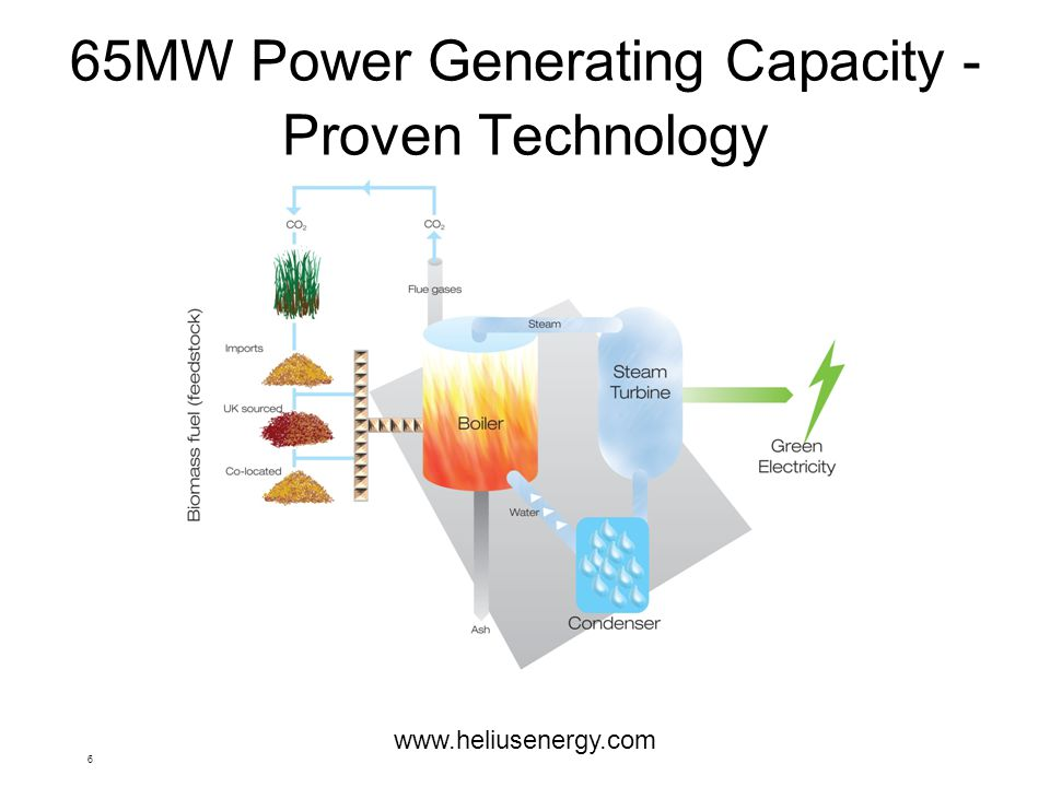 6 65MW Power Generating Capacity - Proven Technology www.heliusenergy.com