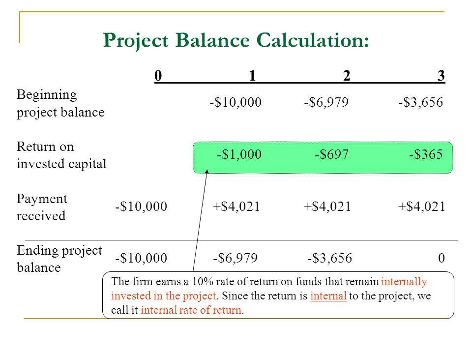 Project Balance Calculation: 01230123 Beginning project balance Return on invested capital Payment received Ending project balance -$10,000-$6,979-$3,