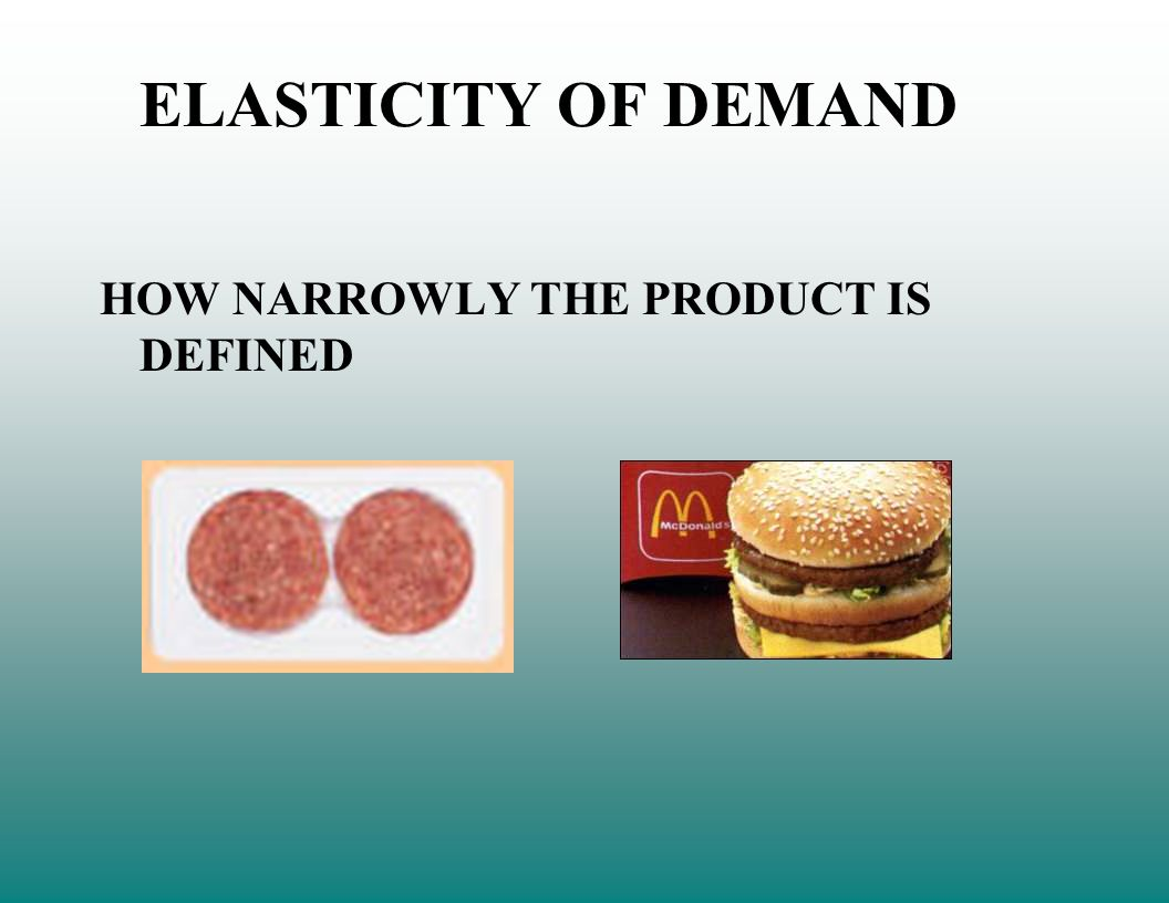 ELASTICITY OF DEMAND HOW NARROWLY THE PRODUCT IS DEFINED