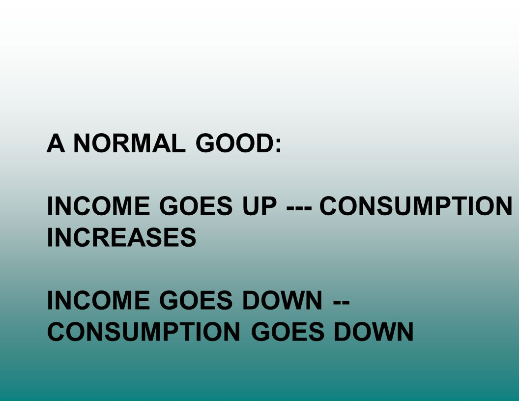 A NORMAL GOOD: INCOME GOES UP --- CONSUMPTION INCREASES INCOME GOES DOWN -- CONSUMPTION GOES DOWN