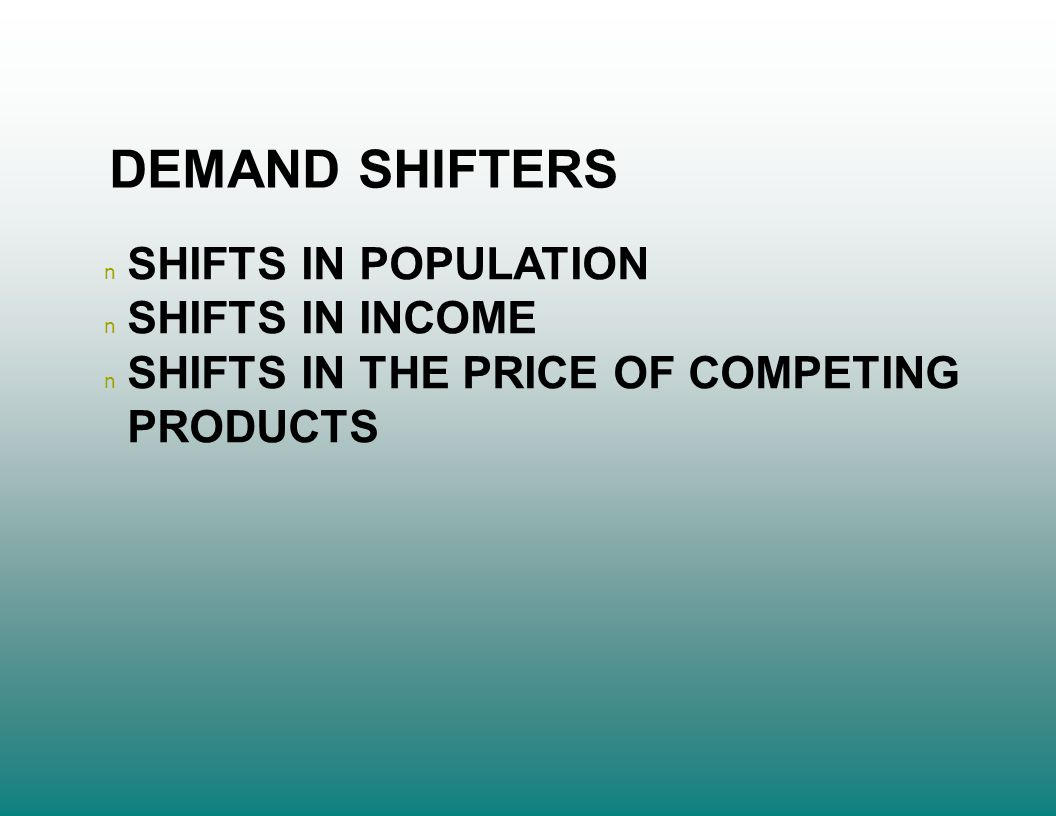 DEMAND SHIFTERS n SHIFTS IN POPULATION n SHIFTS IN INCOME n SHIFTS IN THE PRICE OF COMPETING PRODUCTS