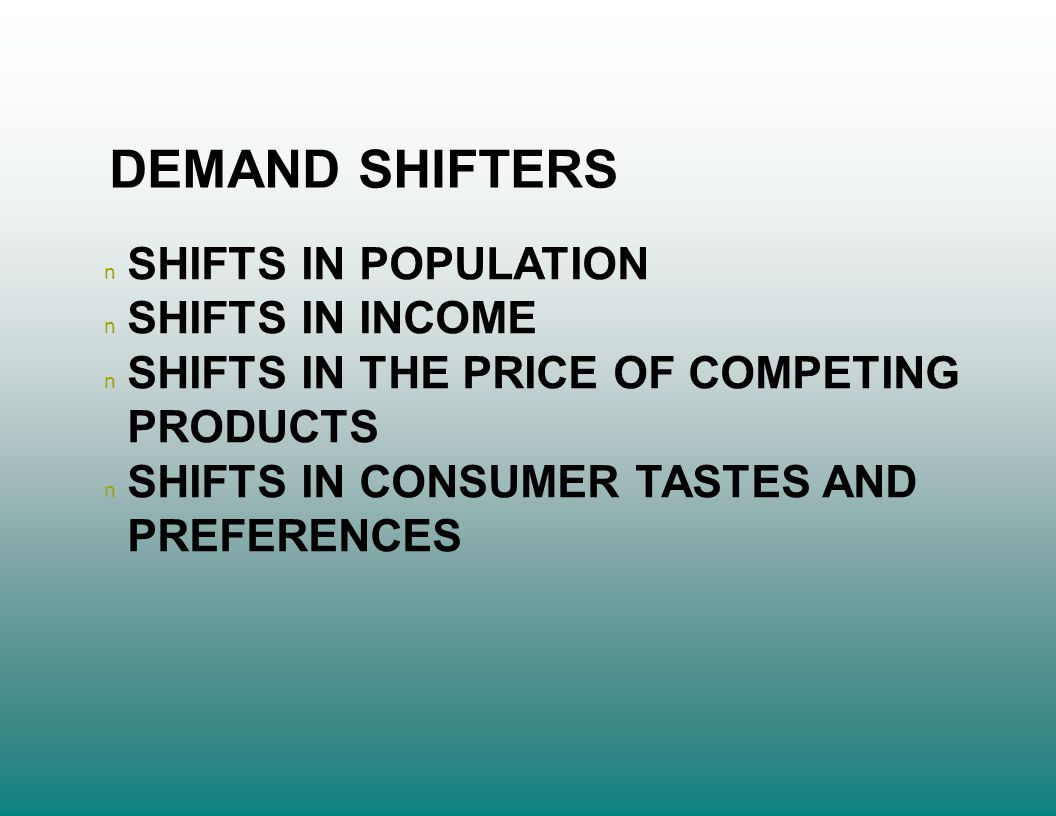 DEMAND SHIFTERS n SHIFTS IN POPULATION n SHIFTS IN INCOME n SHIFTS IN THE PRICE OF COMPETING PRODUCTS n SHIFTS IN CONSUMER TASTES AND PREFERENCES